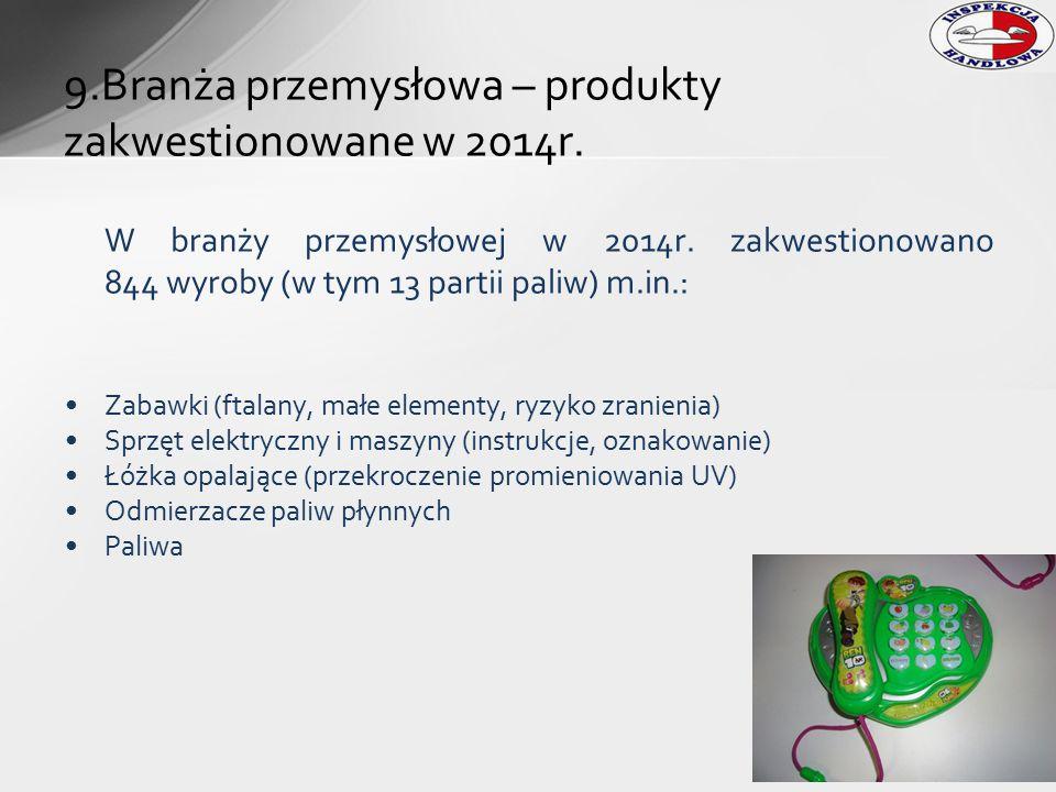 9.Branża przemysłowa – produkty zakwestionowane w 2014r.