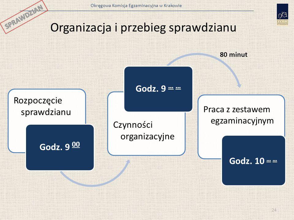 Organizacja i przebieg sprawdzianu