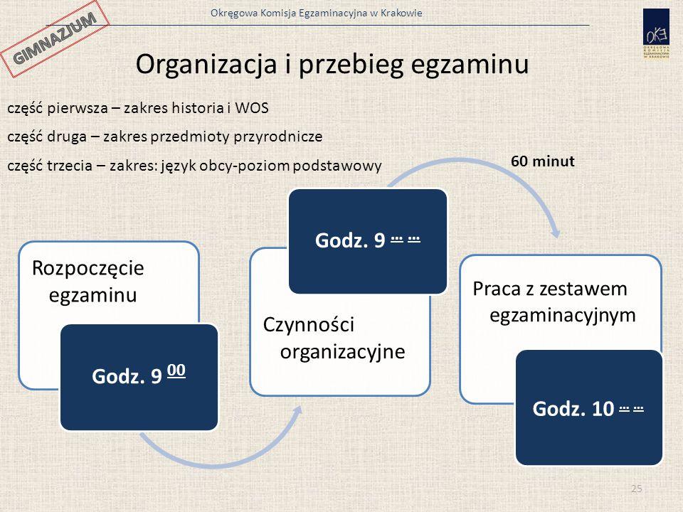 Organizacja i przebieg egzaminu