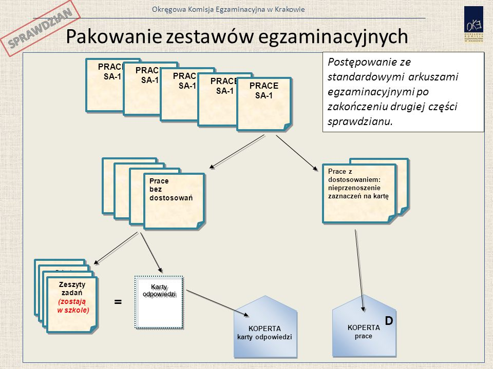 Pakowanie zestawów egzaminacyjnych