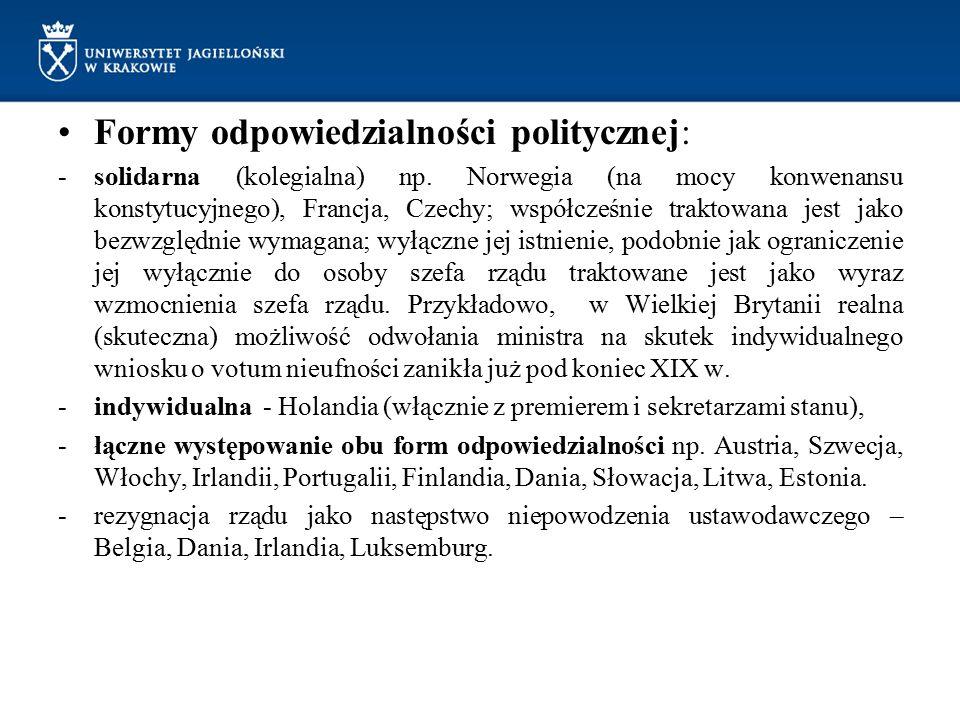 Formy odpowiedzialności politycznej: