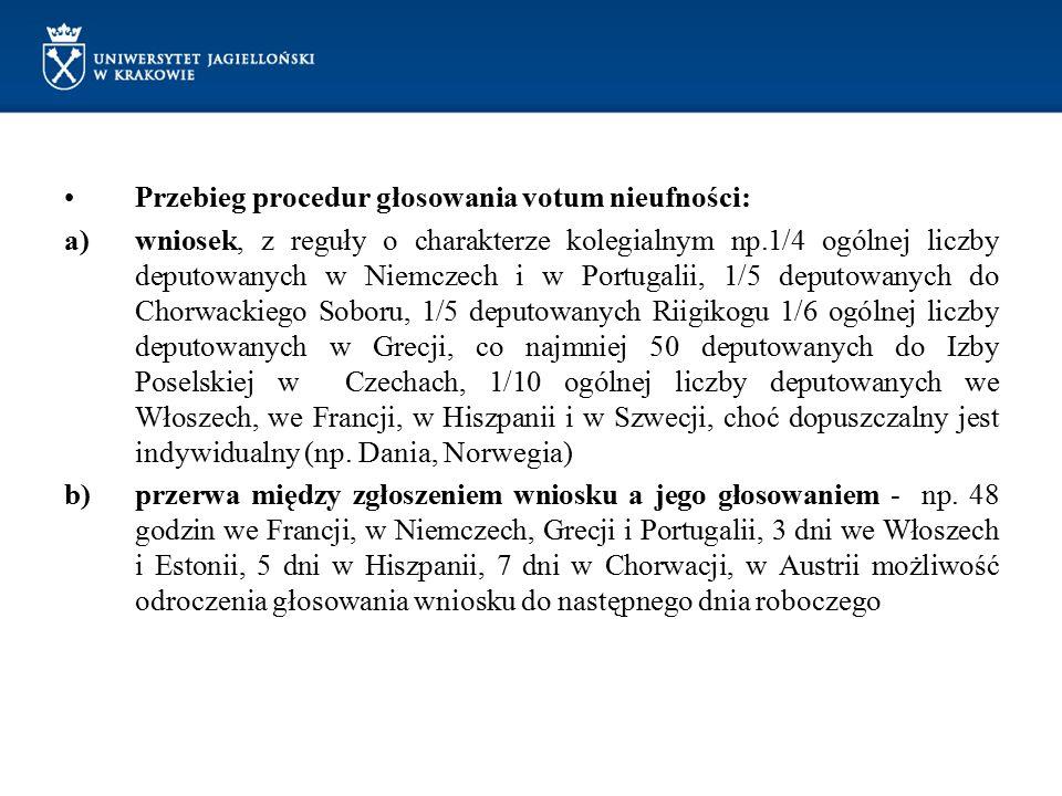 Przebieg procedur głosowania votum nieufności: