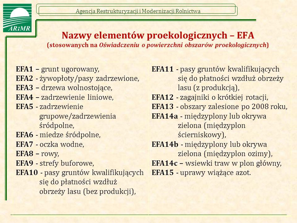 Nazwy elementów proekologicznych – EFA (stosowanych na Oświadczeniu o powierzchni obszarów proekologicznych)