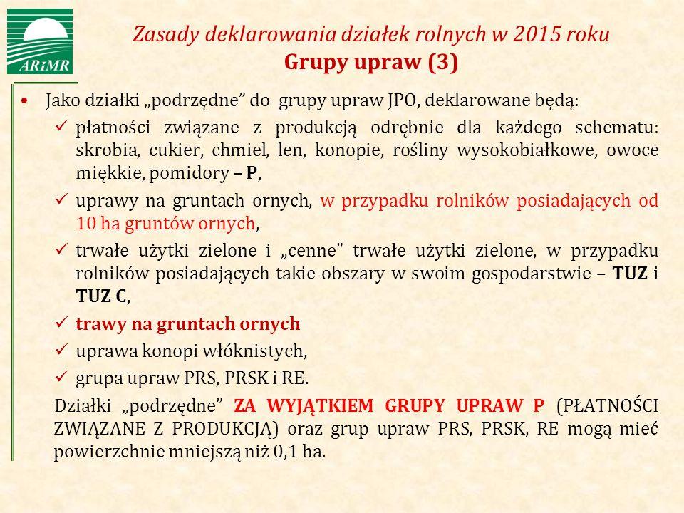 Zasady deklarowania działek rolnych w 2015 roku Grupy upraw (3)