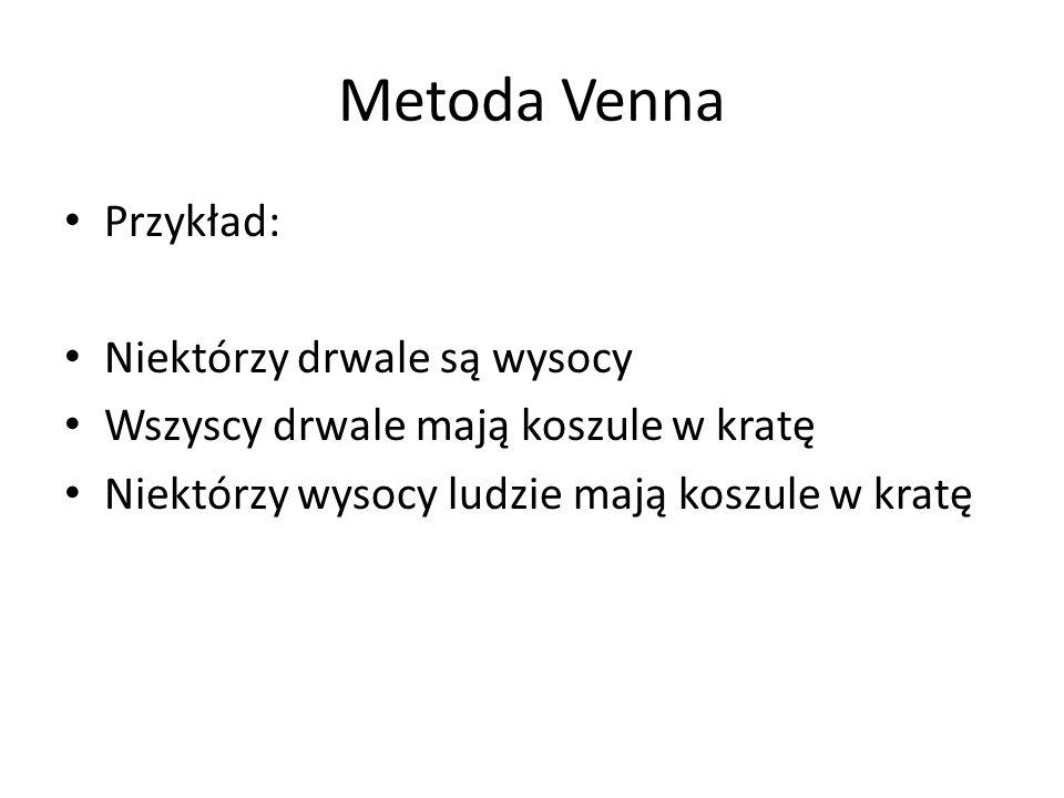 Metoda Venna Przykład: Niektórzy drwale są wysocy