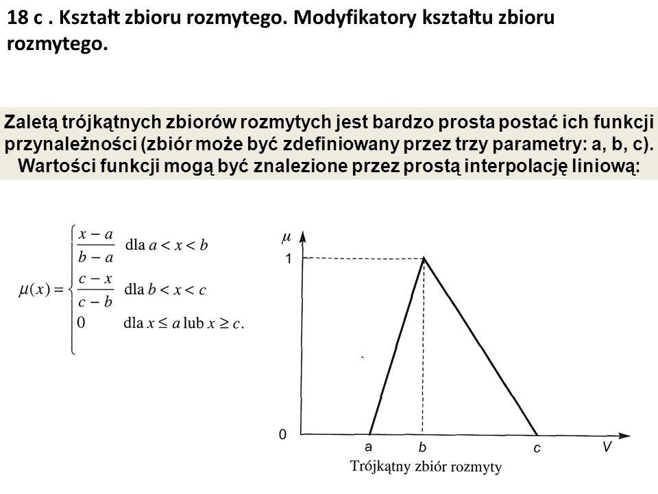 18 c . Kształt zbioru rozmytego. Modyfikatory kształtu zbioru rozmytego.