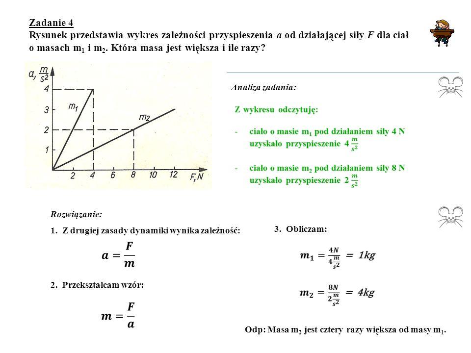 Zadanie 4 Rysunek przedstawia wykres zależności przyspieszenia a od działającej siły F dla ciał.