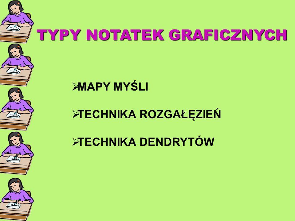 TYPY NOTATEK GRAFICZNYCH