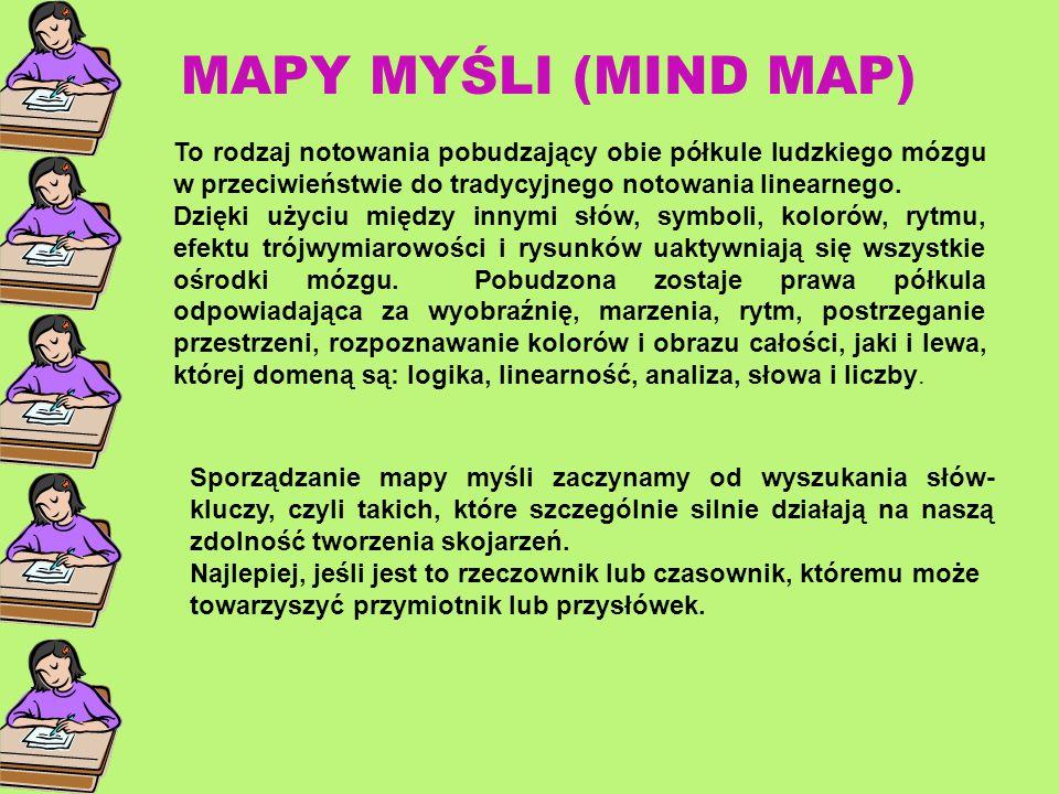 MAPY MYŚLI (MIND MAP) To rodzaj notowania pobudzający obie półkule ludzkiego mózgu w przeciwieństwie do tradycyjnego notowania linearnego.