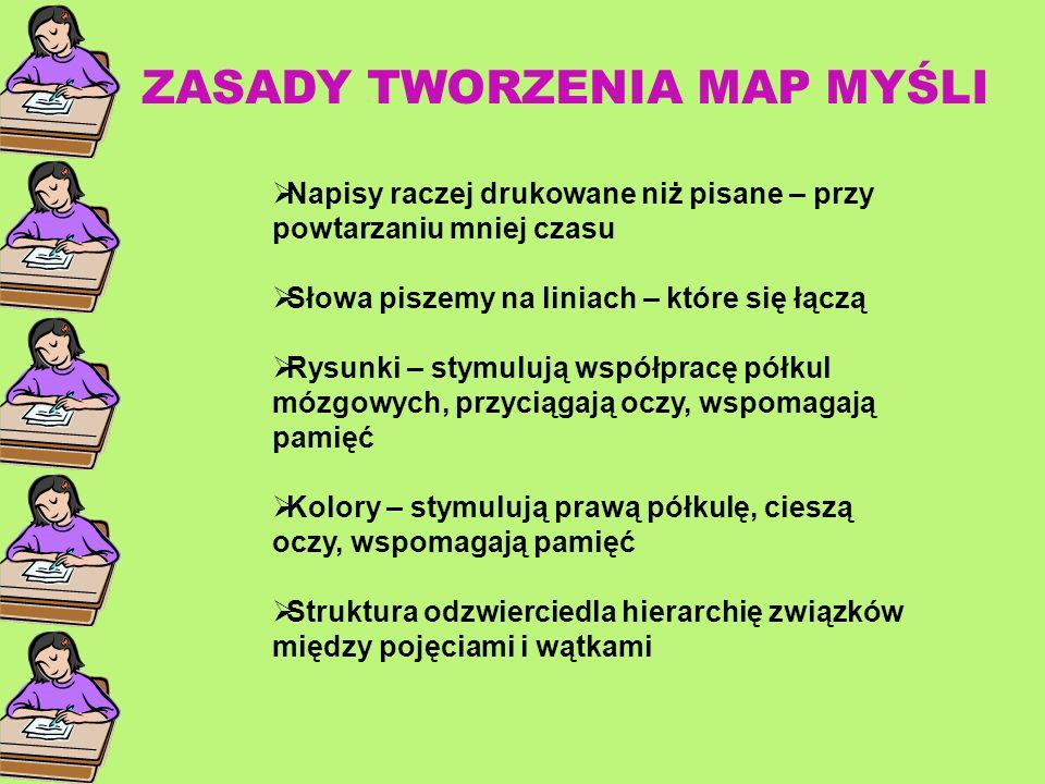 ZASADY TWORZENIA MAP MYŚLI