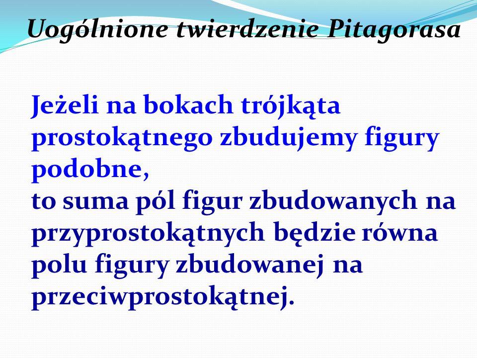 Uogólnione twierdzenie Pitagorasa