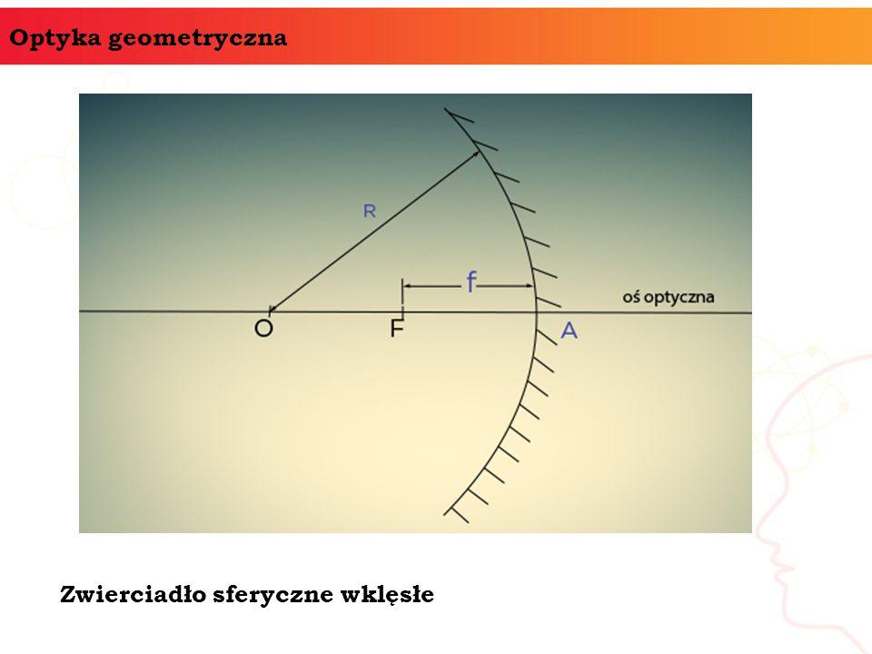 Zwierciadło sferyczne wklęsłe