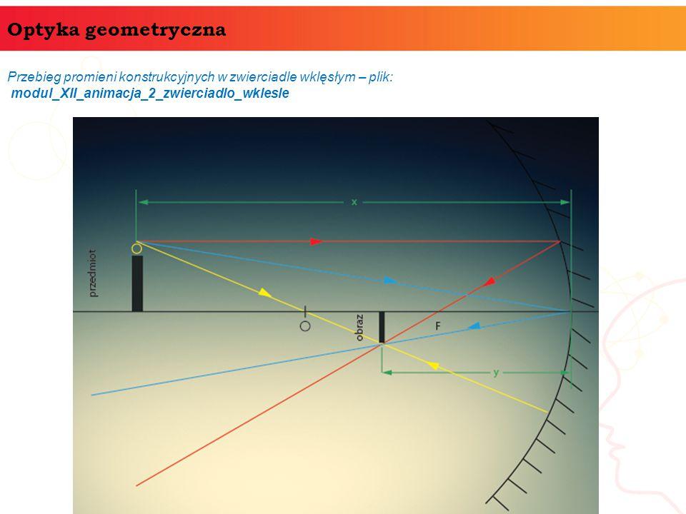 Optyka geometryczna Przebieg promieni konstrukcyjnych w zwierciadle wklęsłym – plik: modul_XII_animacja_2_zwierciadlo_wklesle.