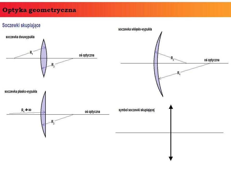 Optyka geometryczna Prace nad systemem telewizji kolorowej, rozpoczęły się w połowie lat 50. XX wieku w Stanach Zjednoczonych.