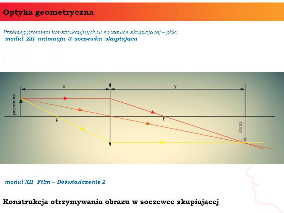 Optyka geometryczna Przebieg promieni konstrukcyjnych w soczewce skupiającej – plik: modul_XII_animacja_3_soczewka_skupiająca.