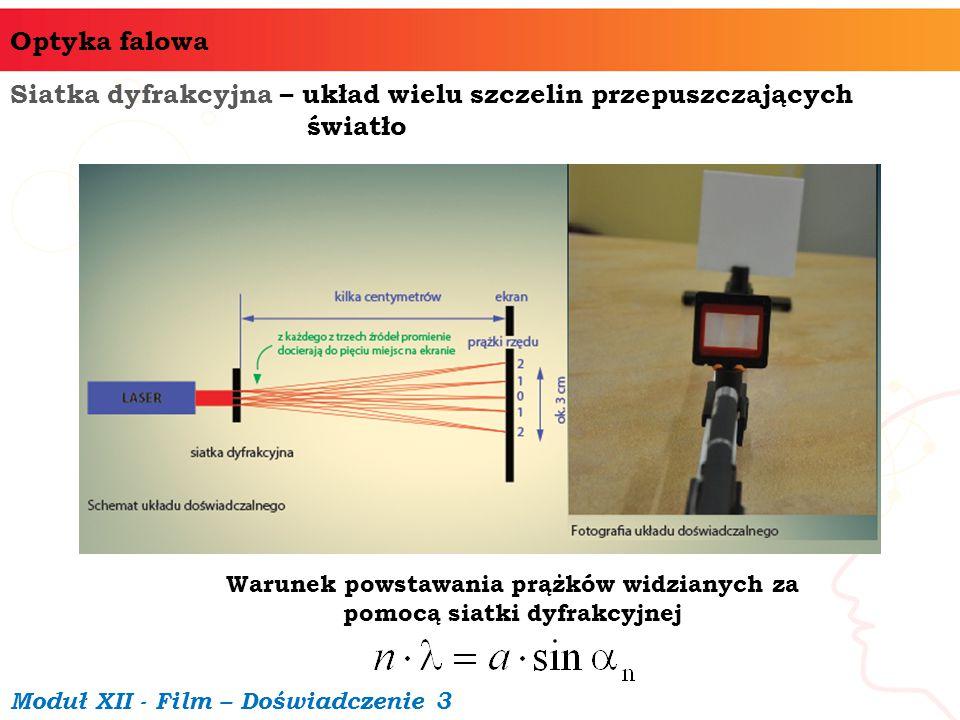 Warunek powstawania prążków widzianych za pomocą siatki dyfrakcyjnej