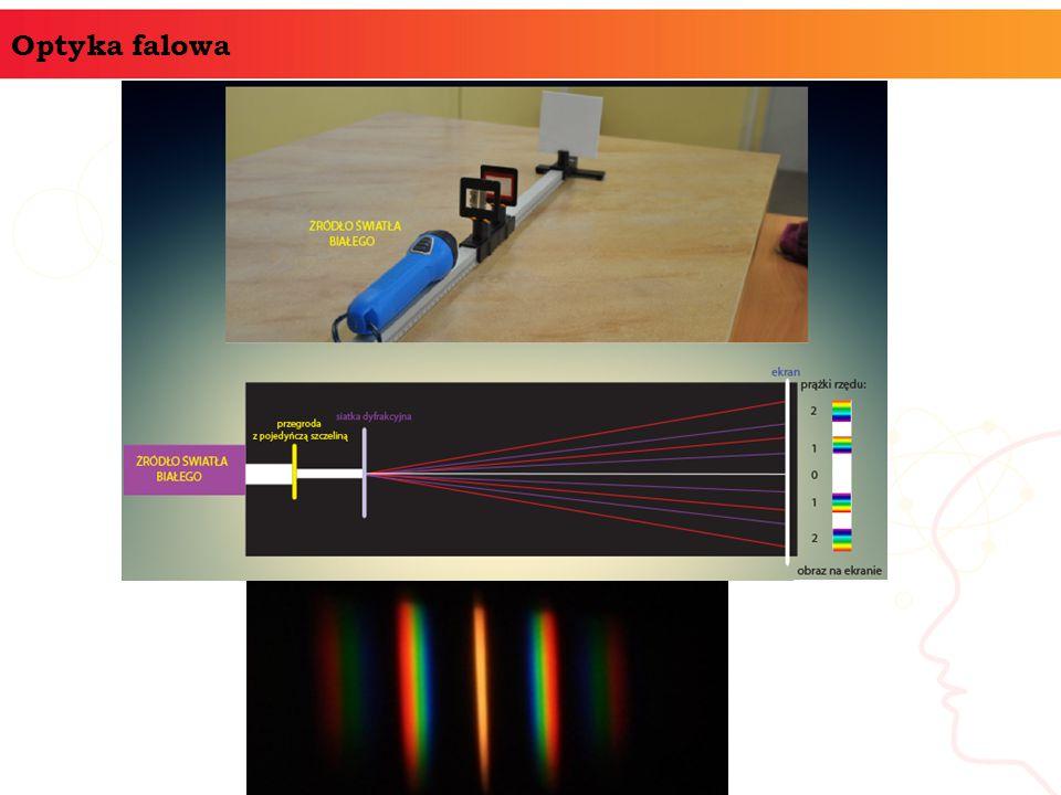 Optyka falowa Prace nad systemem telewizji kolorowej, rozpoczęły się w połowie lat 50. XX wieku w Stanach Zjednoczonych.