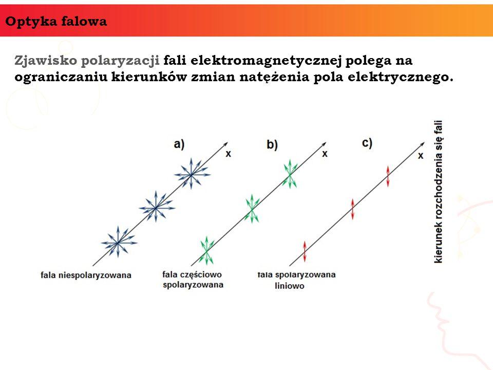 Optyka falowa Zjawisko polaryzacji fali elektromagnetycznej polega na ograniczaniu kierunków zmian natężenia pola elektrycznego.