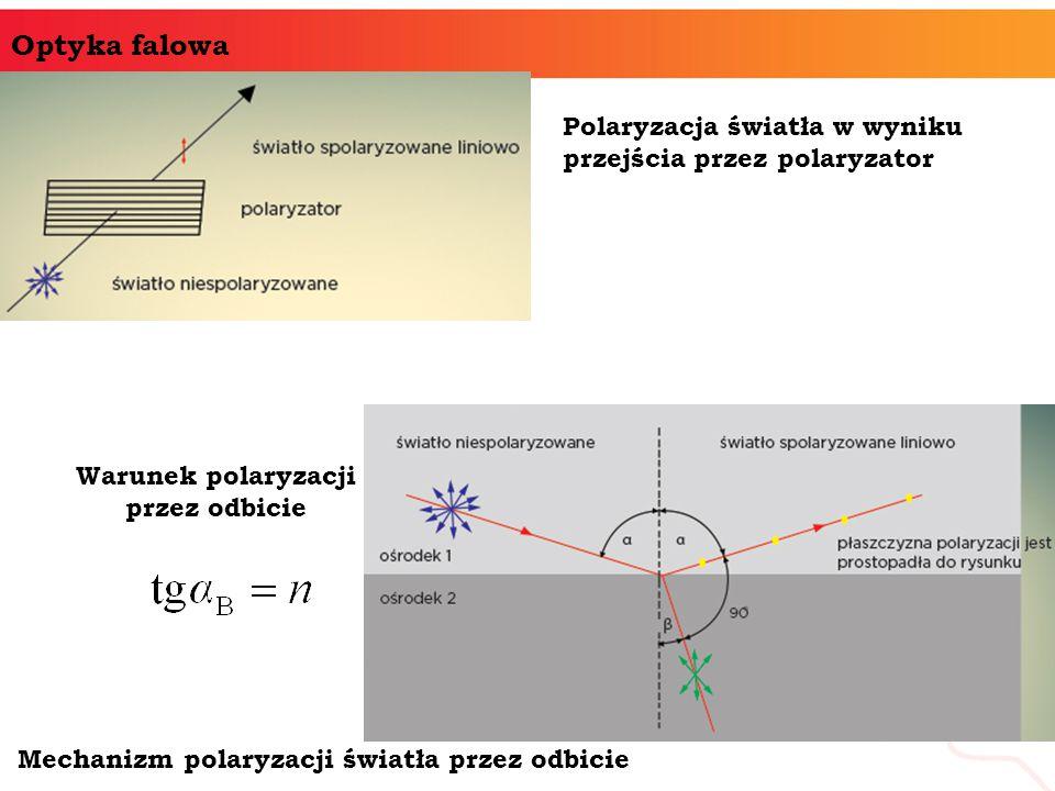 Warunek polaryzacji przez odbicie