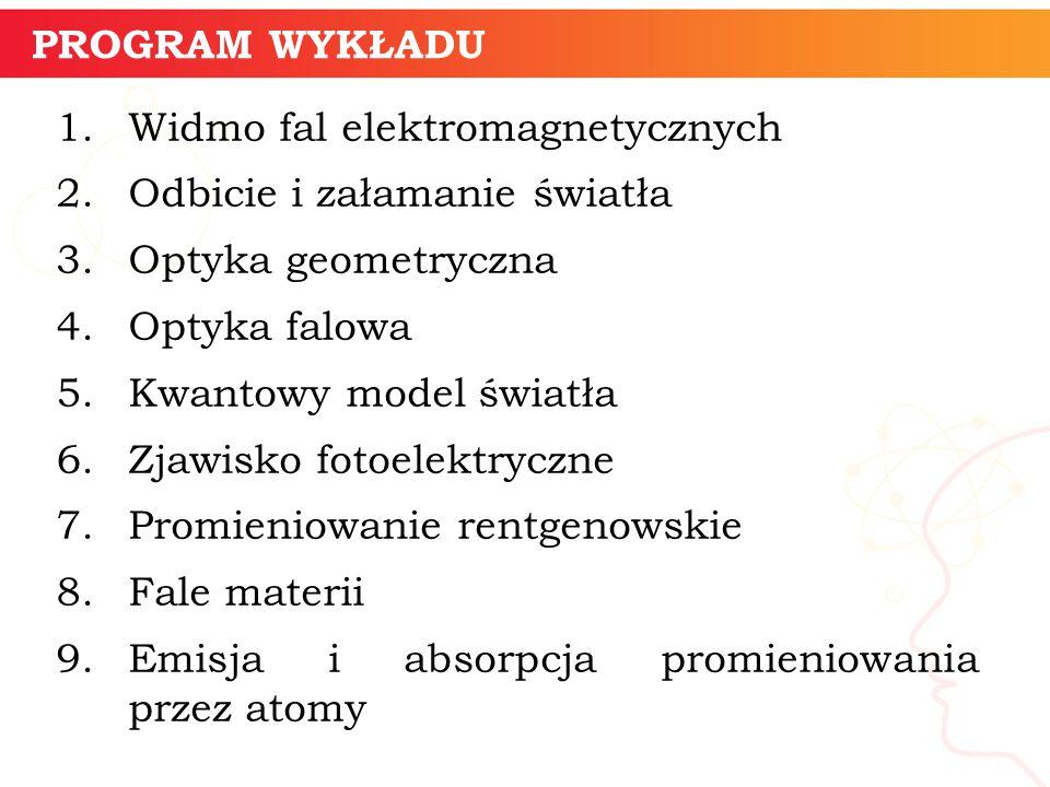 PROGRAM WYKŁADU Widmo fal elektromagnetycznych. Odbicie i załamanie światła. Optyka geometryczna.