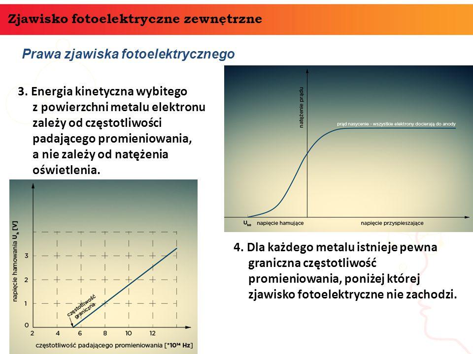 Zjawisko fotoelektryczne zewnętrzne