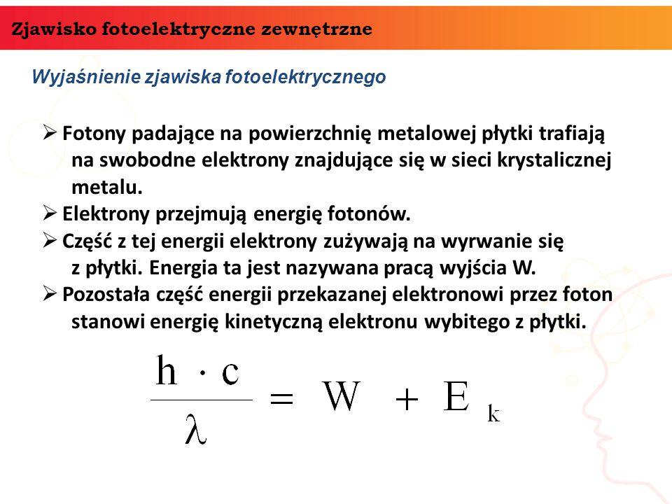 Elektrony przejmują energię fotonów.