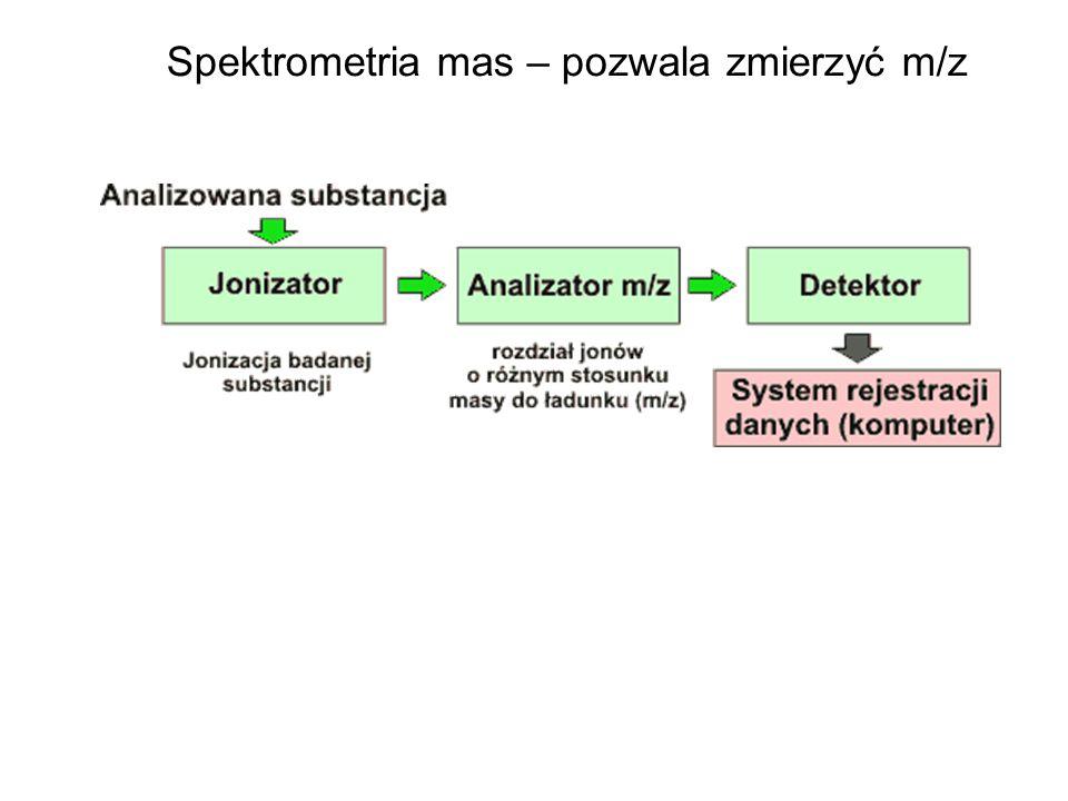 Spektrometria mas – pozwala zmierzyć m/z