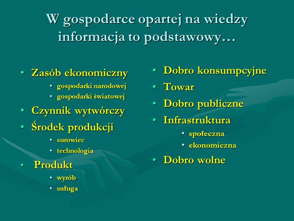 W gospodarce opartej na wiedzy informacja to podstawowy…