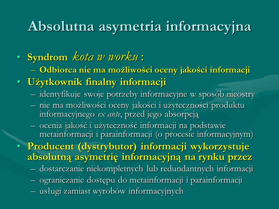 Absolutna asymetria informacyjna