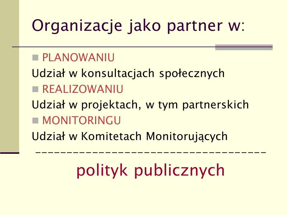 Organizacje jako partner w: