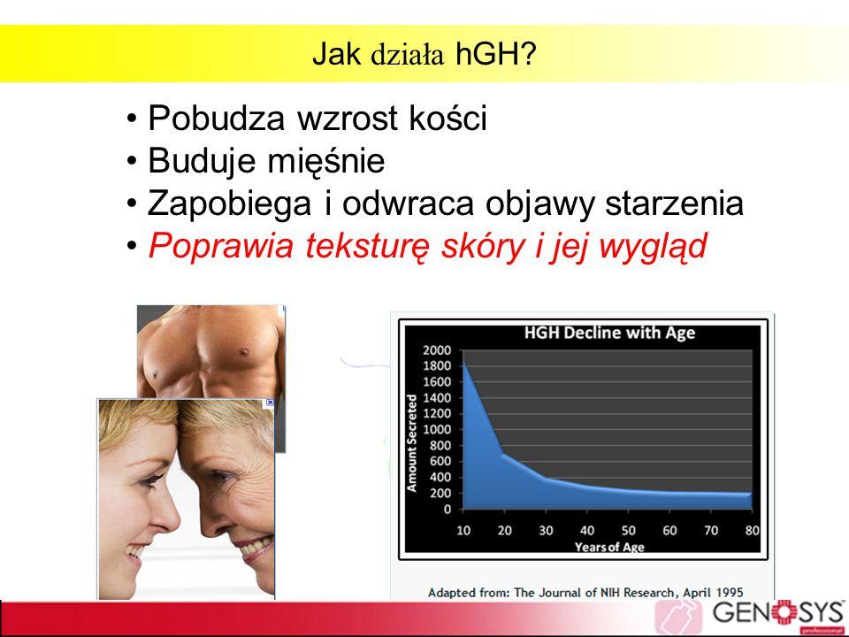 Zapobiega i odwraca objawy starzenia