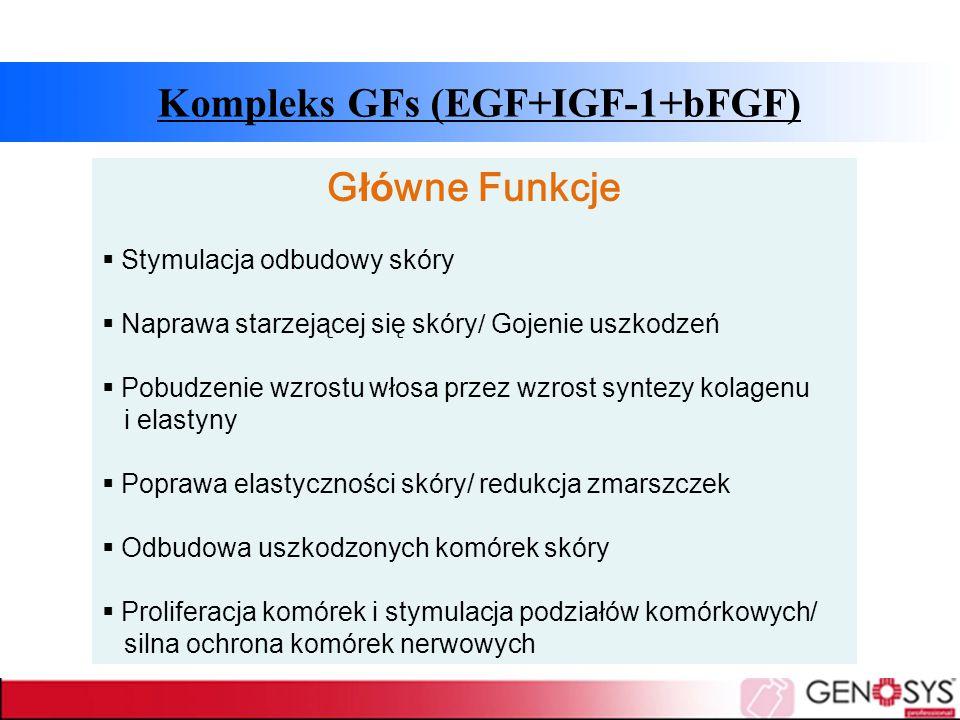 Kompleks GFs (EGF+IGF-1+bFGF)