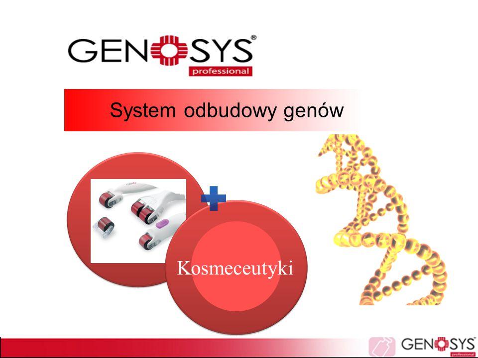System odbudowy genów Kosmeceutyki