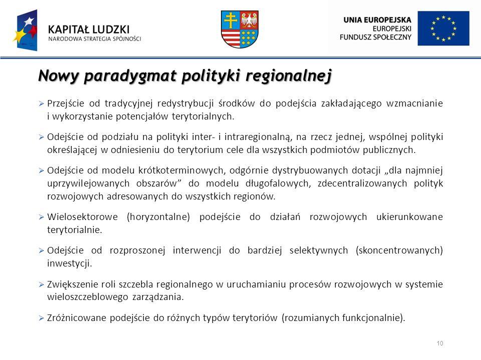 Nowy paradygmat polityki regionalnej