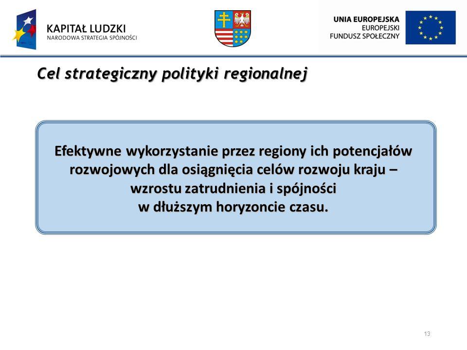 Cel strategiczny polityki regionalnej