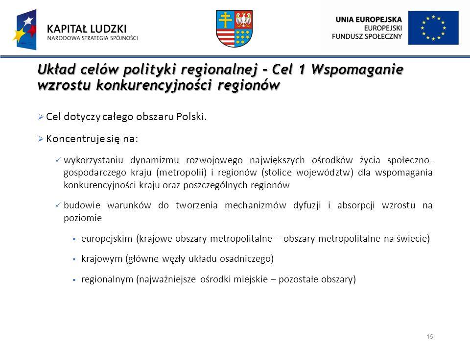 Układ celów polityki regionalnej – Cel 1 Wspomaganie wzrostu konkurencyjności regionów