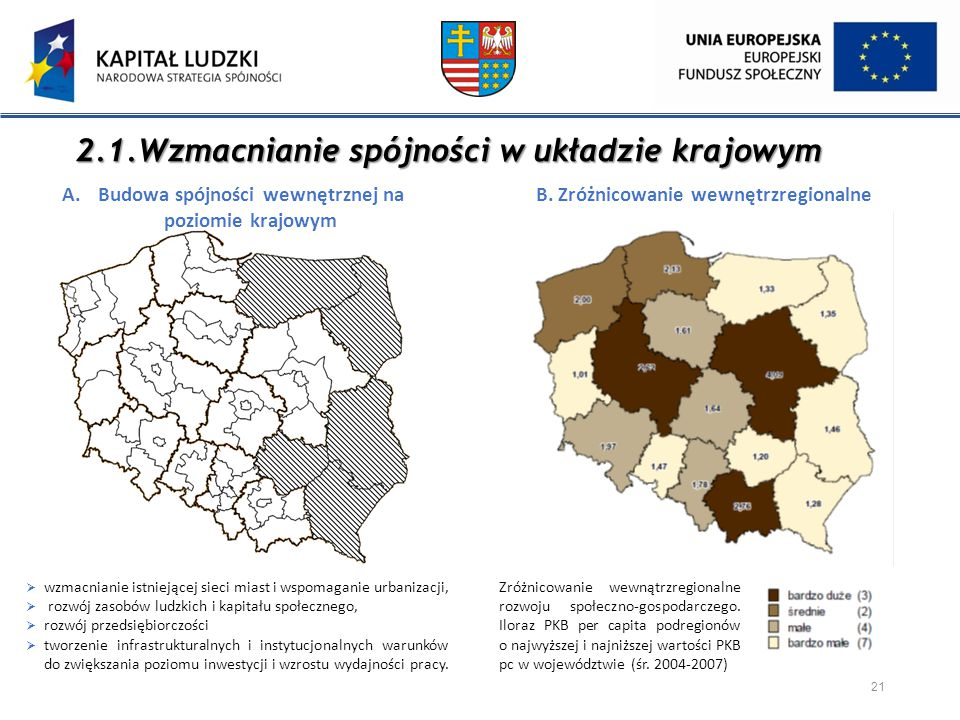 2.1.Wzmacnianie spójności w układzie krajowym