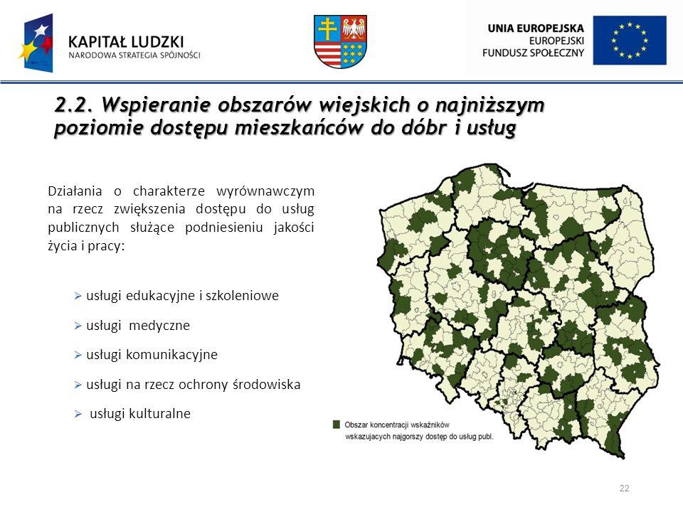 2.2. Wspieranie obszarów wiejskich o najniższym poziomie dostępu mieszkańców do dóbr i usług