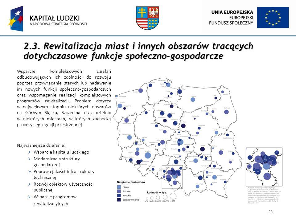 2.3. Rewitalizacja miast i innych obszarów tracących dotychczasowe funkcje społeczno-gospodarcze