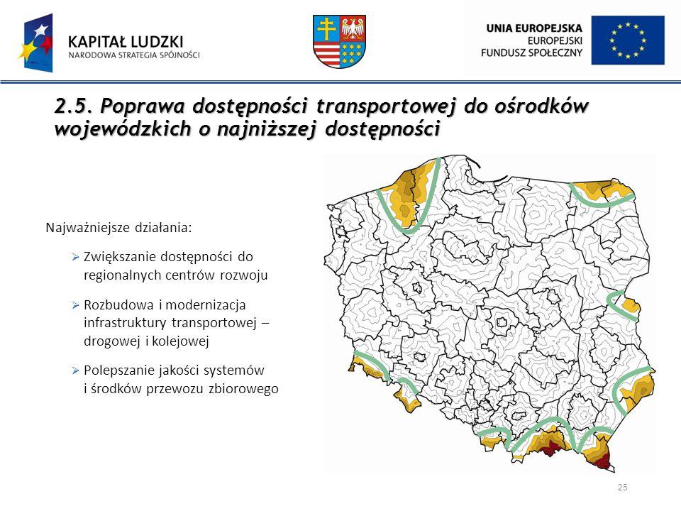 2.5. Poprawa dostępności transportowej do ośrodków wojewódzkich o najniższej dostępności