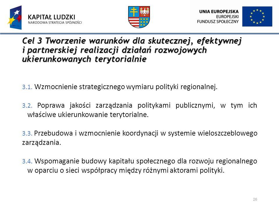Cel 3 Tworzenie warunków dla skutecznej, efektywnej i partnerskiej realizacji działań rozwojowych ukierunkowanych terytorialnie
