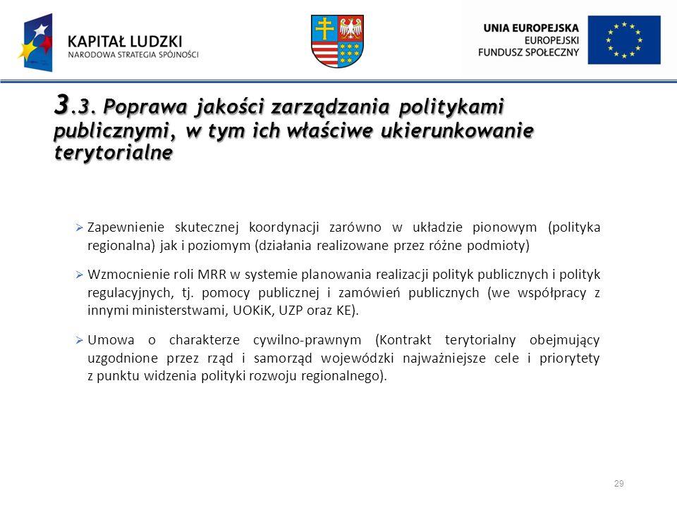 3.3. Poprawa jakości zarządzania politykami publicznymi, w tym ich właściwe ukierunkowanie terytorialne
