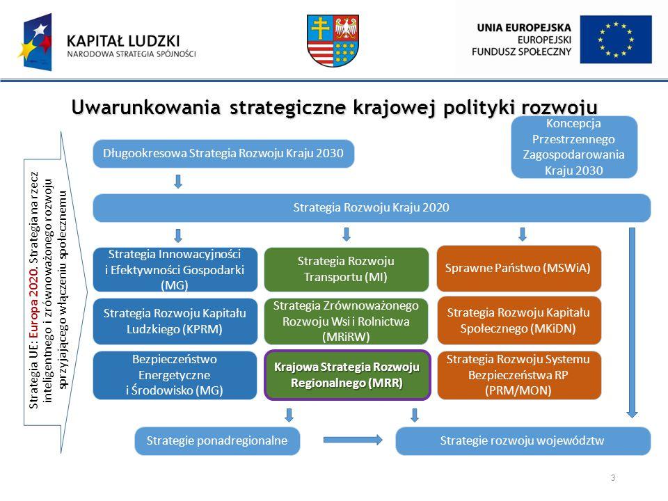 Uwarunkowania strategiczne krajowej polityki rozwoju