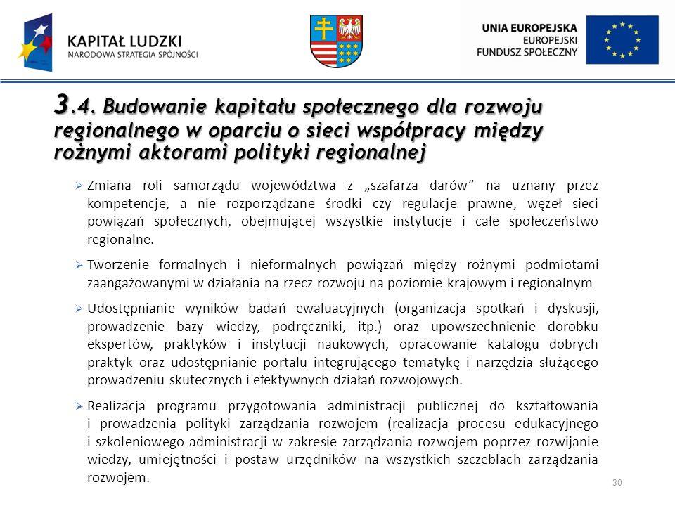 3.4. Budowanie kapitału społecznego dla rozwoju regionalnego w oparciu o sieci współpracy między rożnymi aktorami polityki regionalnej