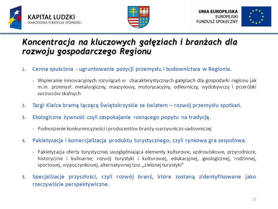 Koncentracja na kluczowych gałęziach i branżach dla rozwoju gospodarczego Regionu