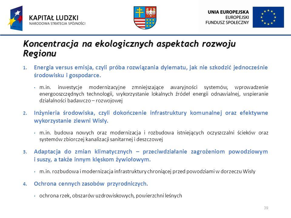 Koncentracja na ekologicznych aspektach rozwoju Regionu