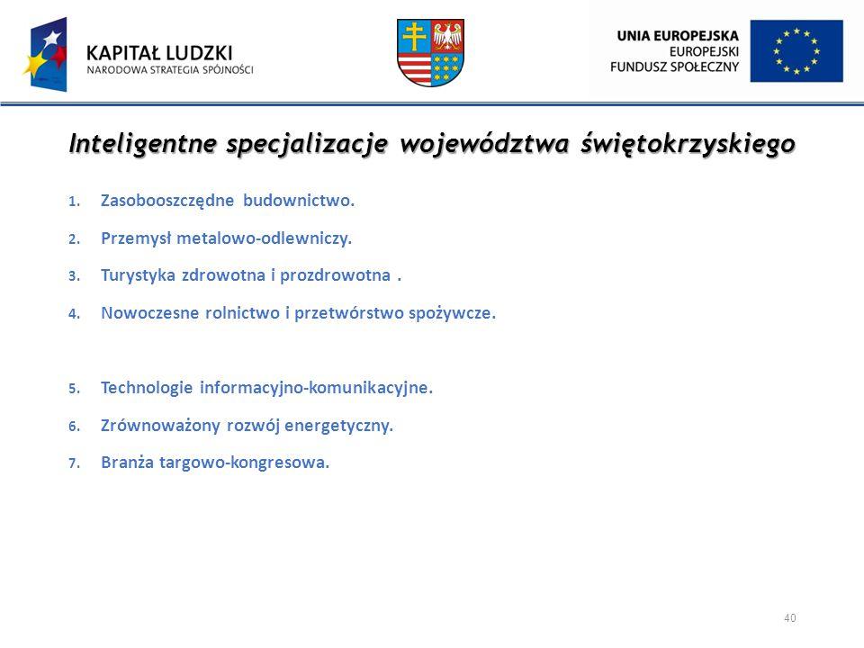Inteligentne specjalizacje województwa świętokrzyskiego