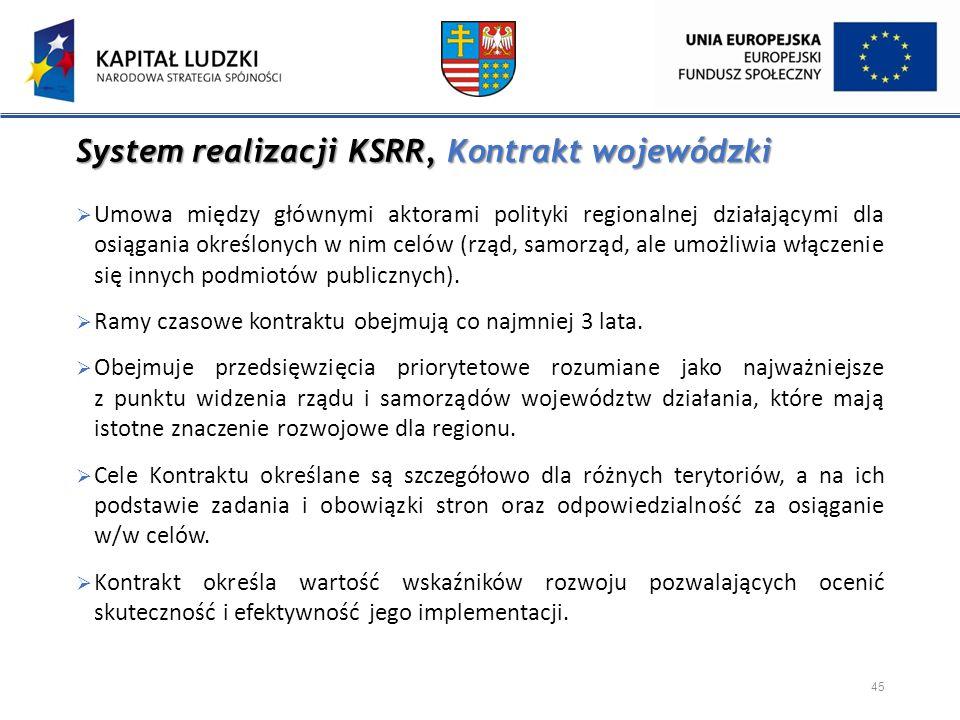 System realizacji KSRR, Kontrakt wojewódzki