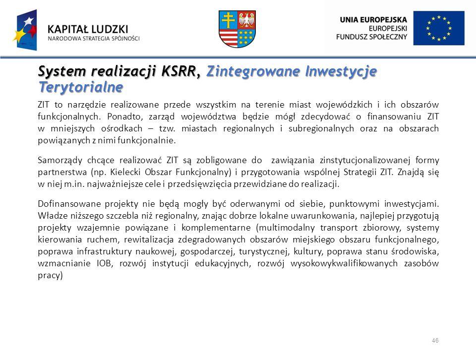 System realizacji KSRR, Zintegrowane Inwestycje Terytorialne