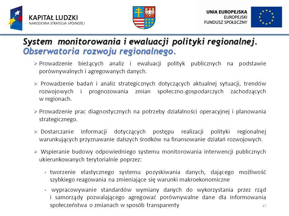 System monitorowania i ewaluacji polityki regionalnej
